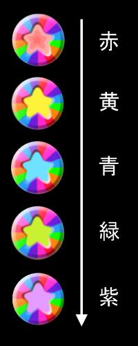 レインボー爆弾の色の変化
